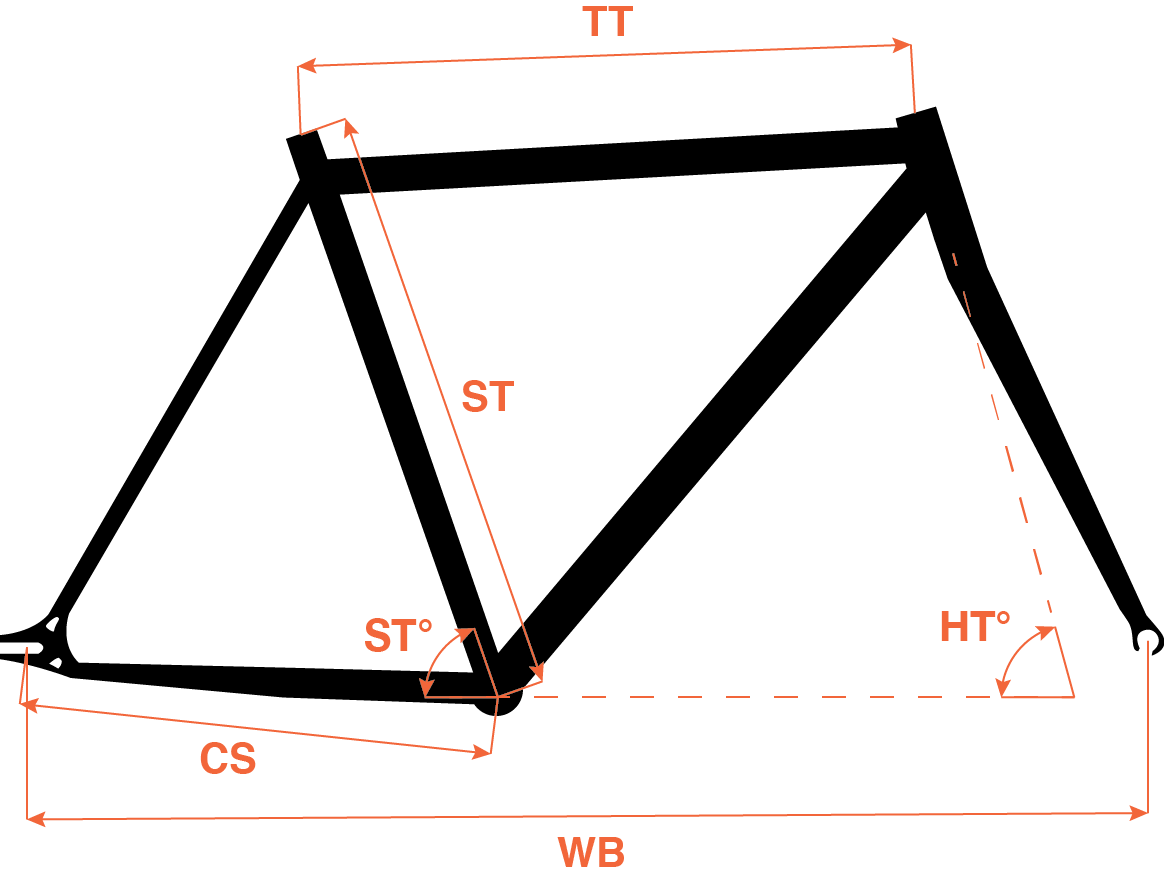 frame size chart